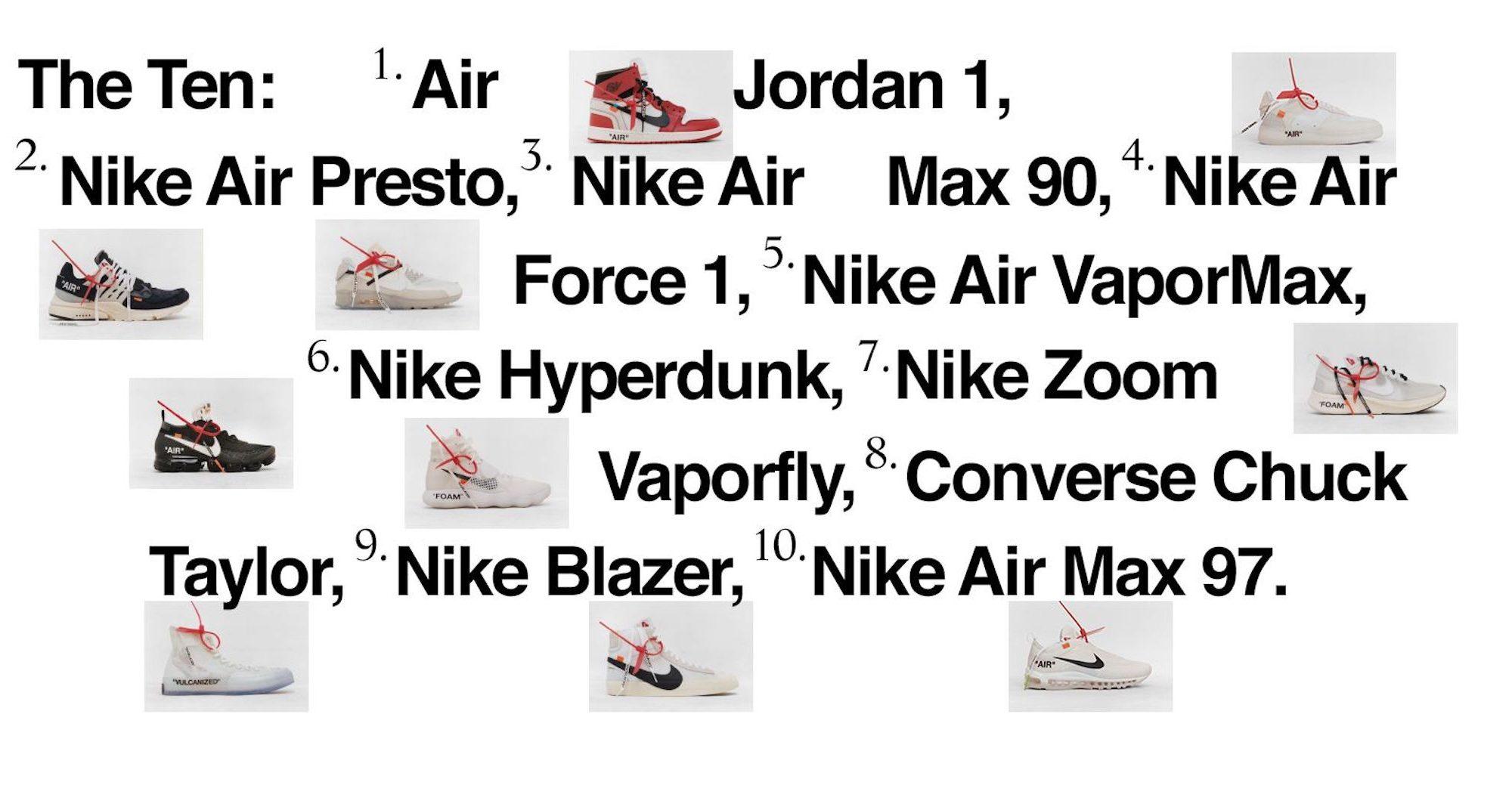 9968fc1f8616 Top Ten Sneaker Releases of 2017 – Santino Loconte